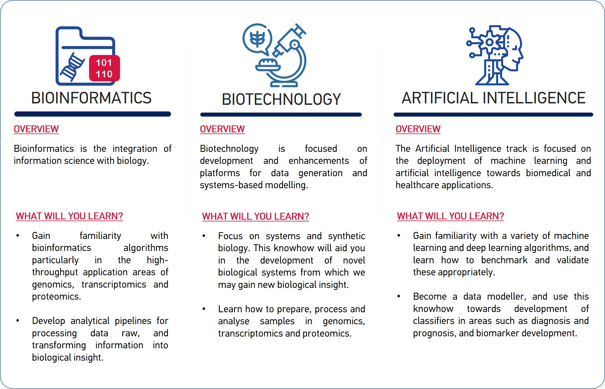 A summary of 3 tracks offered by Biomedical Data Science